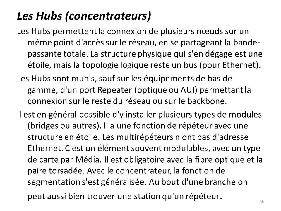 Les Hubs (concentrateurs) Les Hubs permettent la connexion de plusieurs nœuds sur un même point d'accès sur le réseau, en se partageant la bande- pass