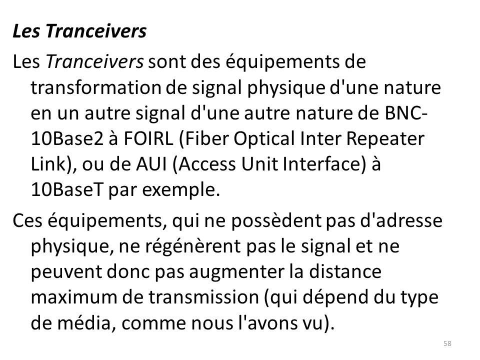 Les Tranceivers Les Tranceivers sont des équipements de transformation de signal physique d'une nature en un autre signal d'une autre nature de BNC- 1