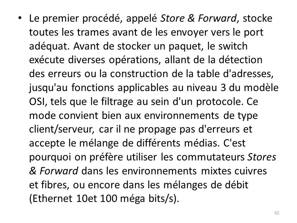 Le premier procédé, appelé Store & Forward, stocke toutes les trames avant de les envoyer vers le port adéquat. Avant de stocker un paquet, le switch