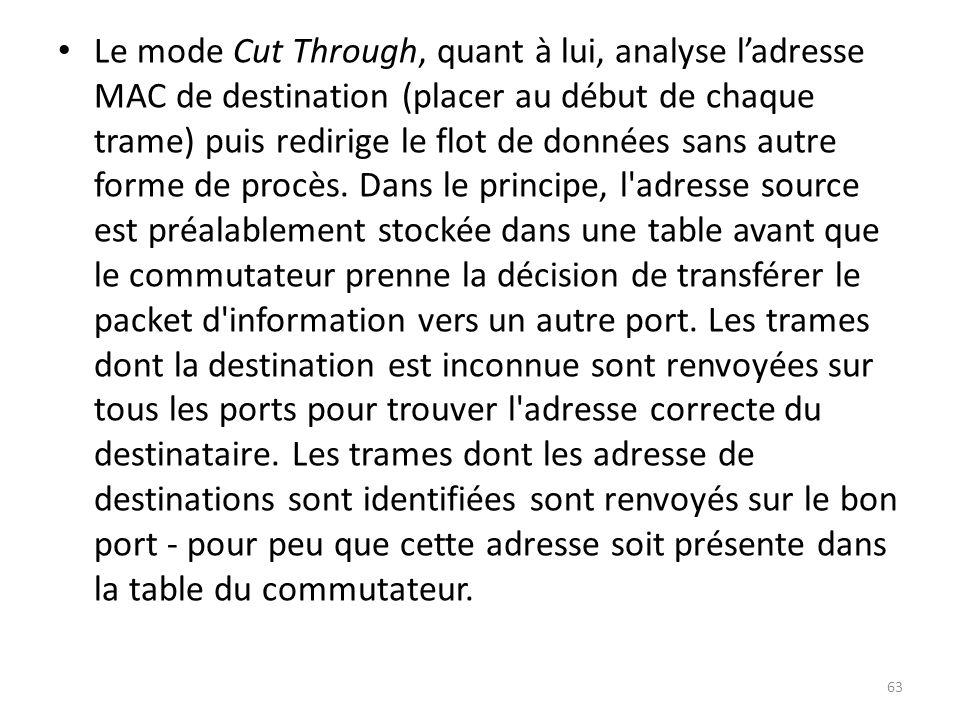 Le mode Cut Through, quant à lui, analyse ladresse MAC de destination (placer au début de chaque trame) puis redirige le flot de données sans autre fo