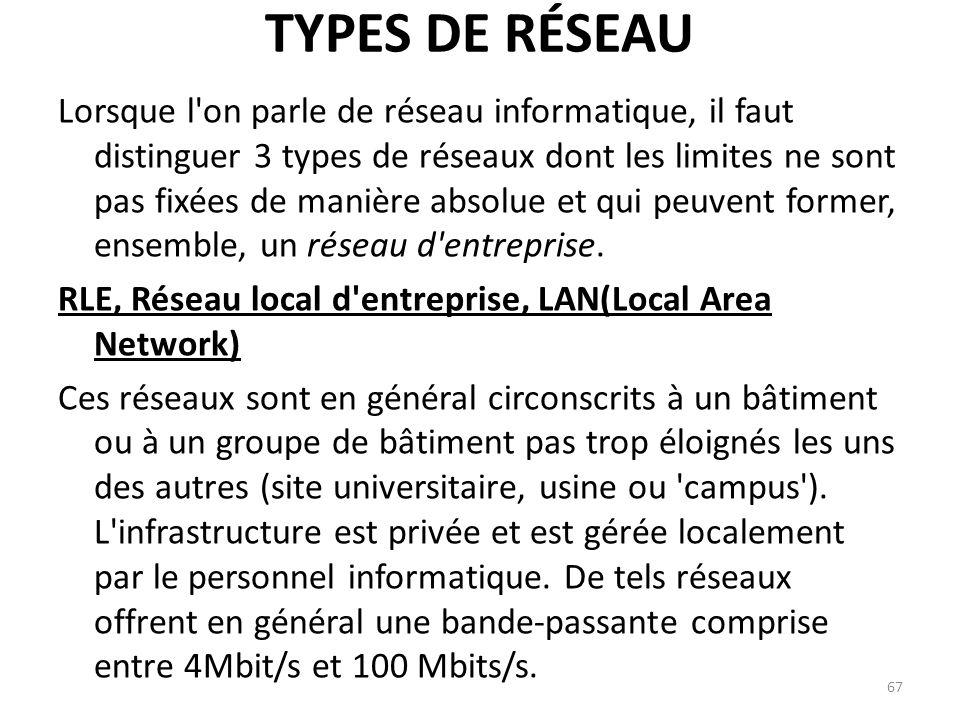 TYPES DE RÉSEAU Lorsque l'on parle de réseau informatique, il faut distinguer 3 types de réseaux dont les limites ne sont pas fixées de manière absolu