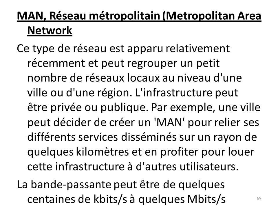 MAN, Réseau métropolitain (Metropolitan Area Network Ce type de réseau est apparu relativement récemment et peut regrouper un petit nombre de réseaux
