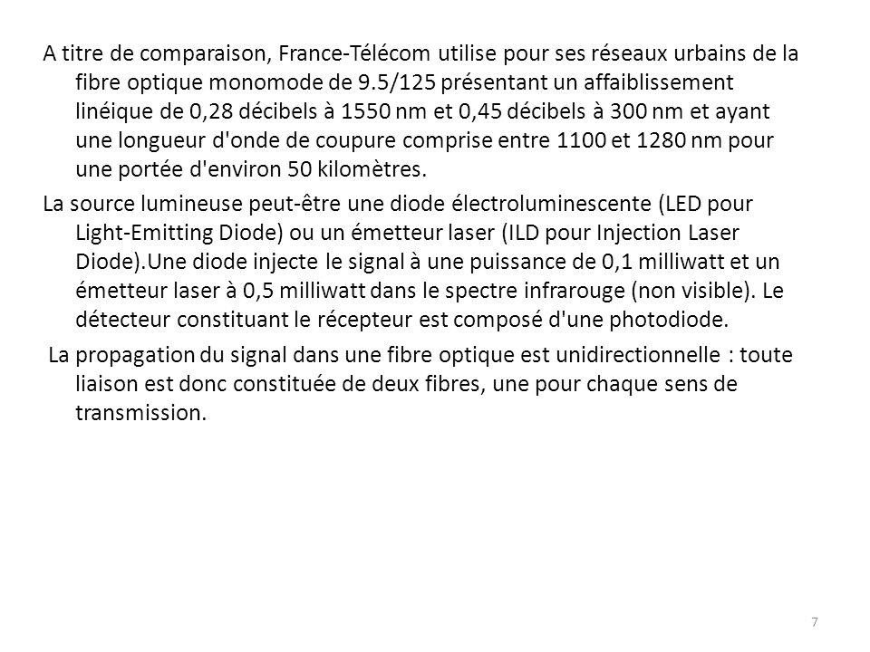 A titre de comparaison, France-Télécom utilise pour ses réseaux urbains de la fibre optique monomode de 9.5/125 présentant un affaiblissement linéique