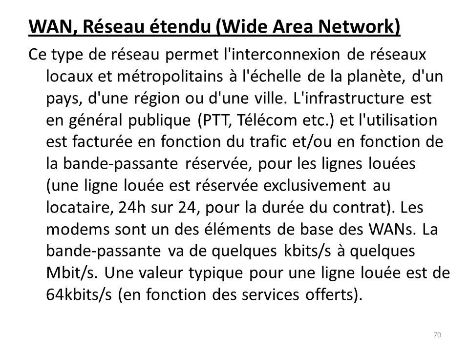 WAN, Réseau étendu (Wide Area Network) Ce type de réseau permet l'interconnexion de réseaux locaux et métropolitains à l'échelle de la planète, d'un p