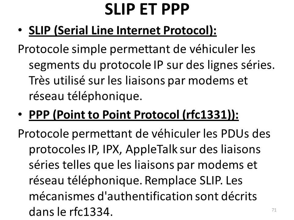 SLIP ET PPP SLIP (Serial Line Internet Protocol): Protocole simple permettant de véhiculer les segments du protocole IP sur des lignes séries. Très ut