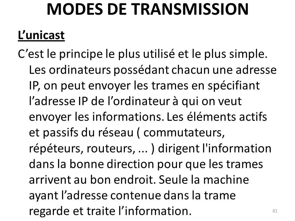 MODES DE TRANSMISSION Lunicast Cest le principe le plus utilisé et le plus simple. Les ordinateurs possédant chacun une adresse IP, on peut envoyer le