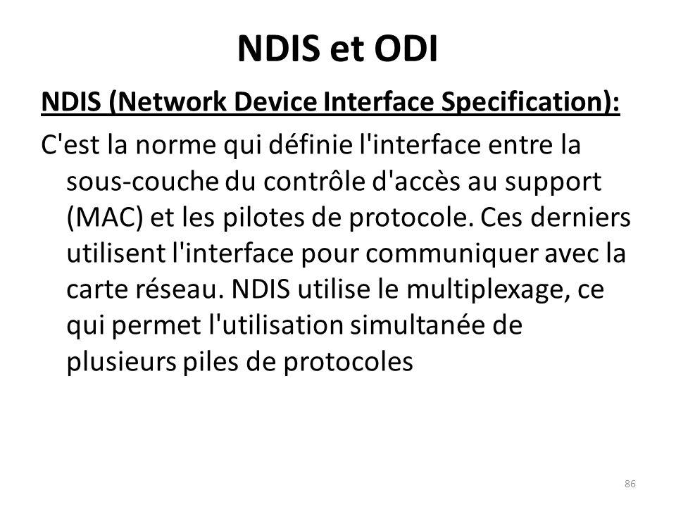 NDIS et ODI NDIS (Network Device Interface Specification): C'est la norme qui définie l'interface entre la sous-couche du contrôle d'accès au support