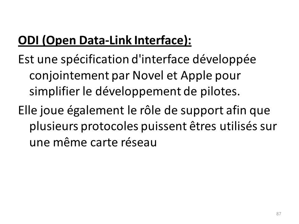 ODI (Open Data-Link Interface): Est une spécification d'interface développée conjointement par Novel et Apple pour simplifier le développement de pilo