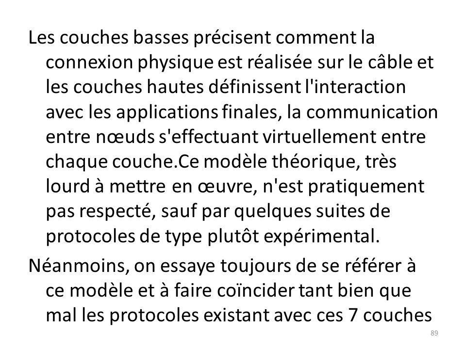 Les couches basses précisent comment la connexion physique est réalisée sur le câble et les couches hautes définissent l'interaction avec les applicat
