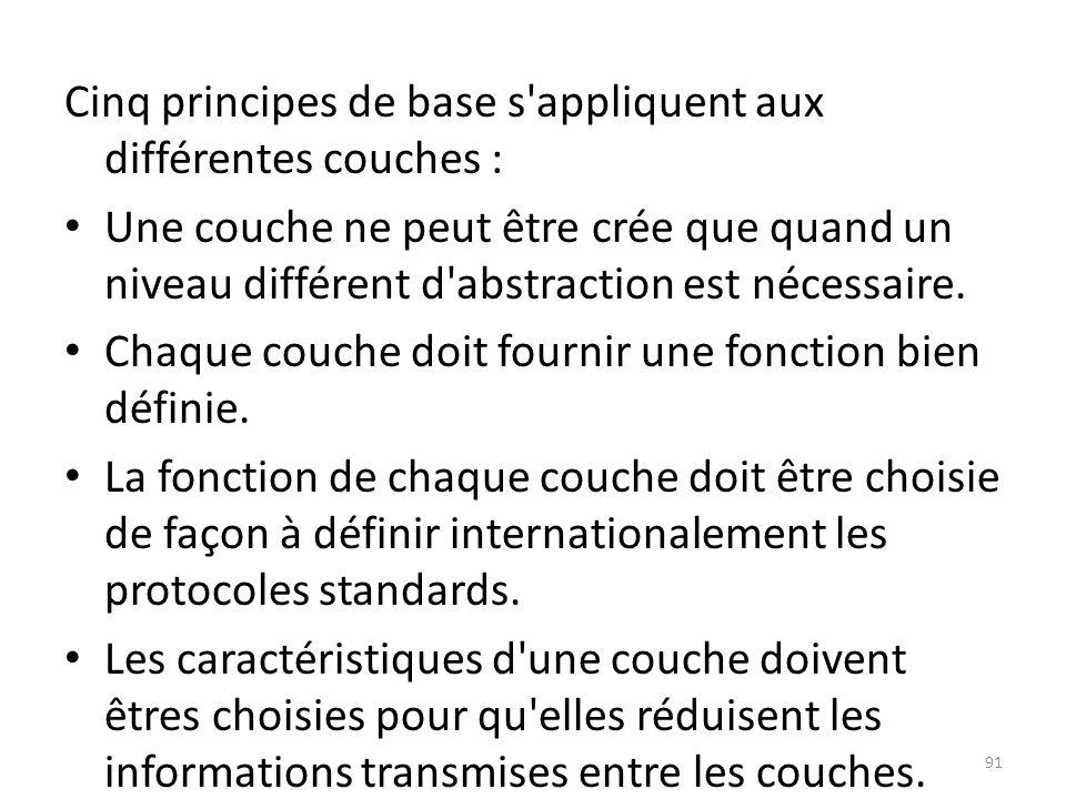 Cinq principes de base s'appliquent aux différentes couches : Une couche ne peut être crée que quand un niveau différent d'abstraction est nécessaire.
