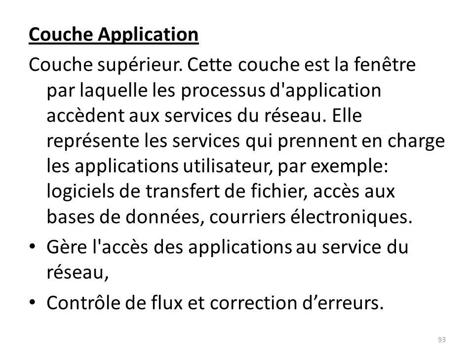 Couche Application Couche supérieur. Cette couche est la fenêtre par laquelle les processus d'application accèdent aux services du réseau. Elle représ