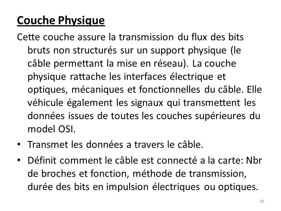 Couche Physique Cette couche assure la transmission du flux des bits bruts non structurés sur un support physique (le câble permettant la mise en rése