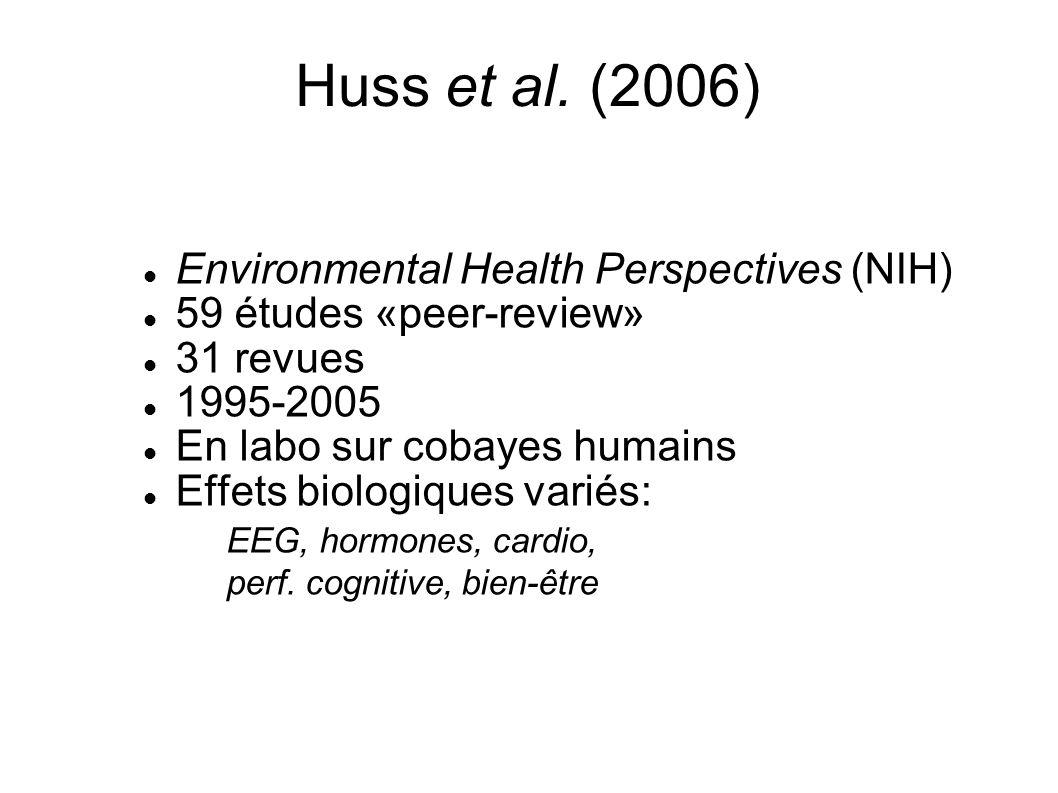 Huss et al. (2006) Environmental Health Perspectives (NIH) 59 études «peer-review» 31 revues 1995-2005 En labo sur cobayes humains Effets biologiques