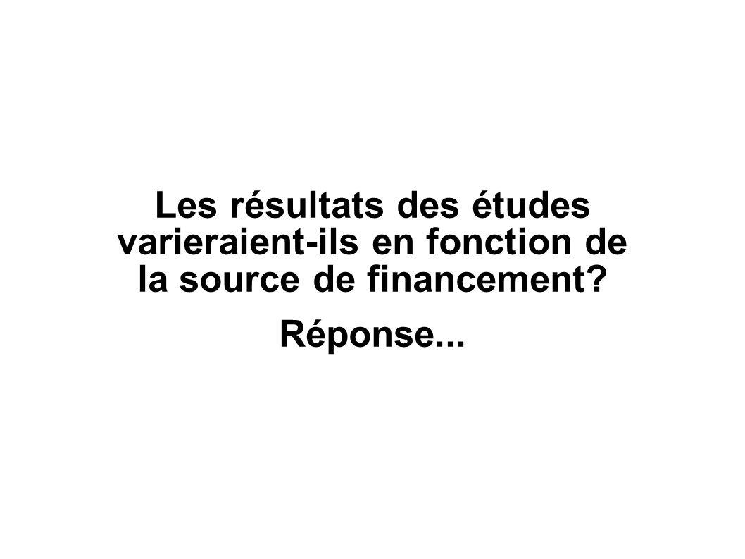 Les résultats des études varieraient-ils en fonction de la source de financement? Réponse...