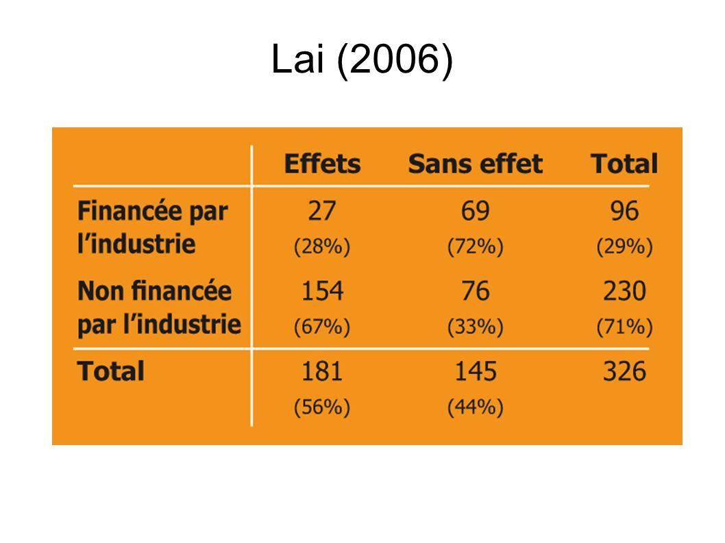 Lai (2006)
