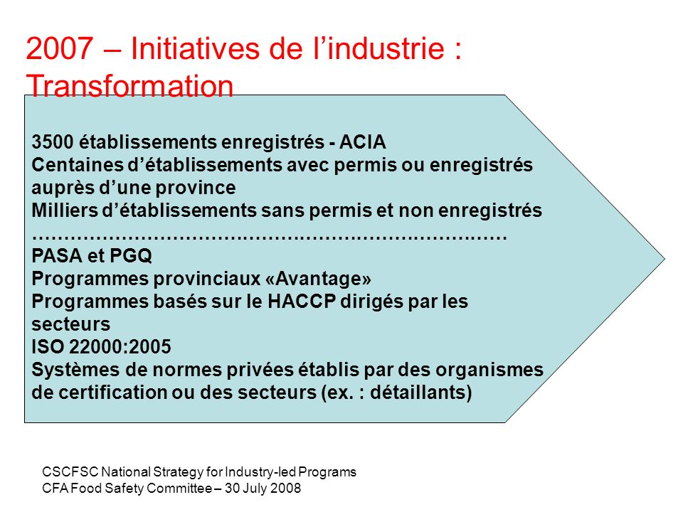 CSCFSC National Strategy for Industry-led Programs CFA Food Safety Committee – 30 July 2008 3500 établissements enregistrés - ACIA Centaines détabliss