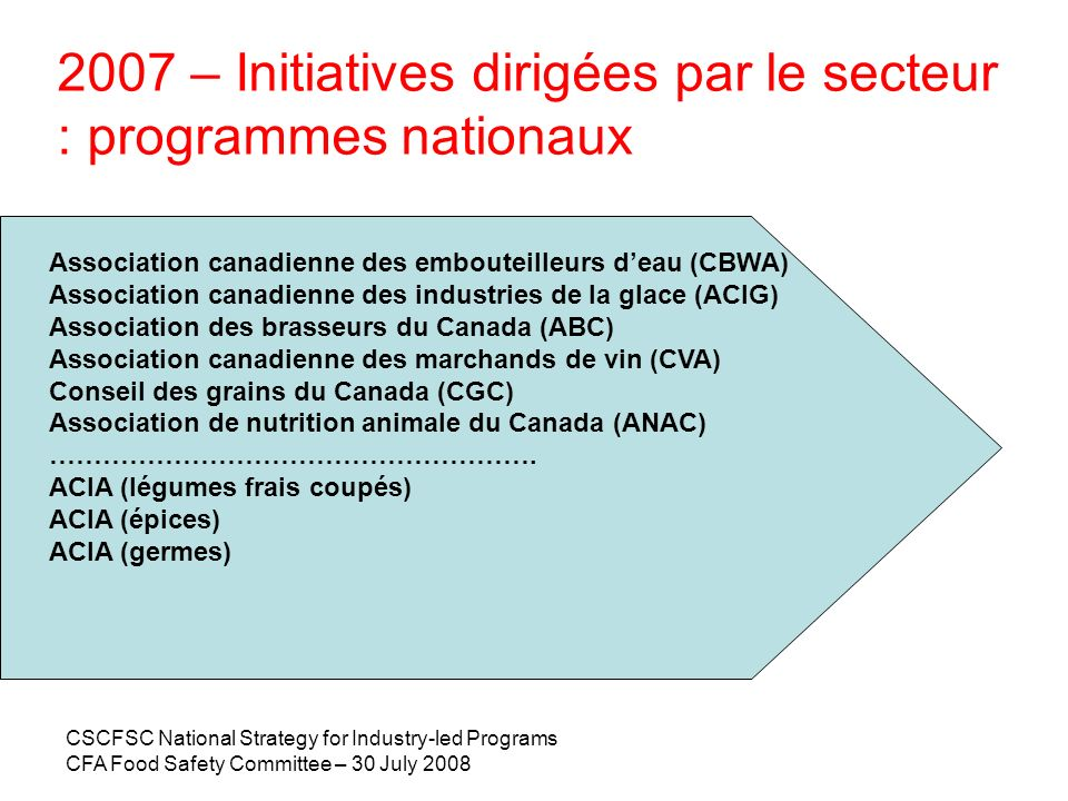 CSCFSC National Strategy for Industry-led Programs CFA Food Safety Committee – 30 July 2008 Association canadienne des embouteilleurs deau (CBWA) Asso