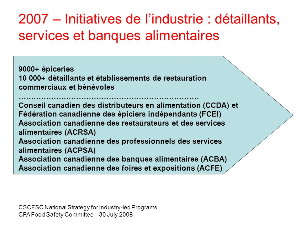 CSCFSC National Strategy for Industry-led Programs CFA Food Safety Committee – 30 July 2008 2007 – Initiatives de lindustrie : détaillants, services e