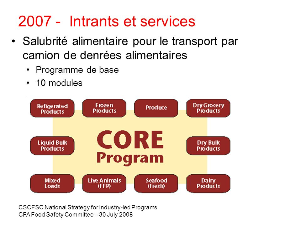 CSCFSC National Strategy for Industry-led Programs CFA Food Safety Committee – 30 July 2008 2007 - Intrants et services Salubrité alimentaire pour le