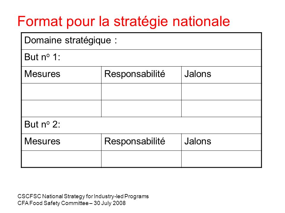 CSCFSC National Strategy for Industry-led Programs CFA Food Safety Committee – 30 July 2008 Format pour la stratégie nationale Domaine stratégique : B