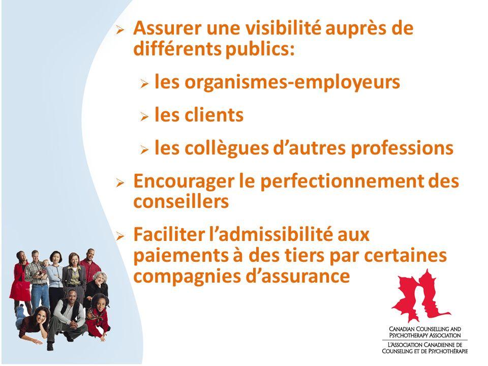 Assurer une visibilité auprès de différents publics: les organismes-employeurs les clients les collègues dautres professions Encourager le perfectionn