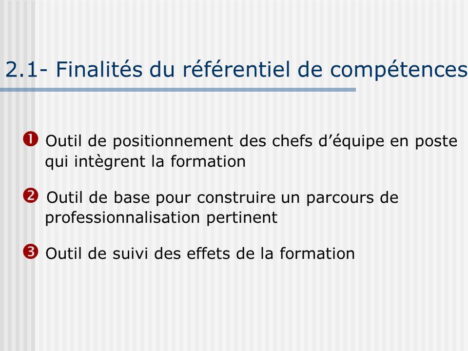 2.1- Finalités du référentiel de compétences Outil de positionnement des chefs déquipe en poste qui intègrent la formation Outil de base pour construi