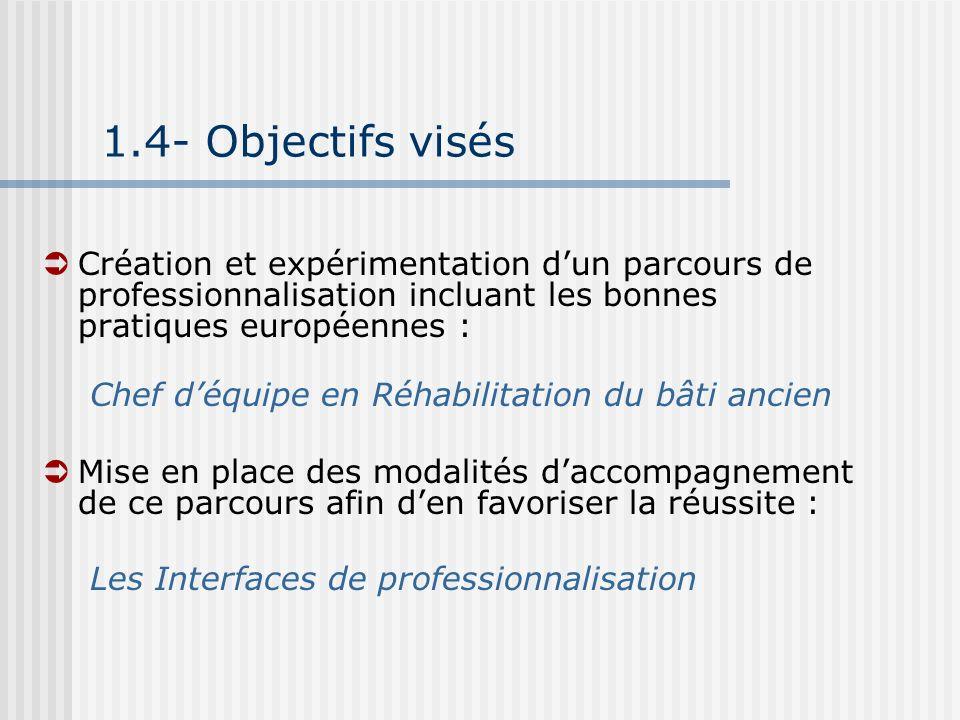 1.4- Objectifs visés Création et expérimentation dun parcours de professionnalisation incluant les bonnes pratiques européennes : Chef déquipe en Réha