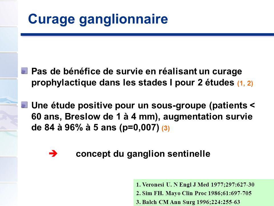 Curage ganglionnaire Pas de bénéfice de survie en réalisant un curage prophylactique dans les stades I pour 2 études (1, 2) Une étude positive pour un
