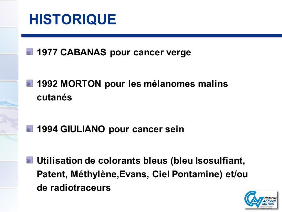 HISTORIQUE 1977 CABANAS pour cancer verge 1992 MORTON pour les mélanomes malins cutanés 1994 GIULIANO pour cancer sein Utilisation de colorants bleus