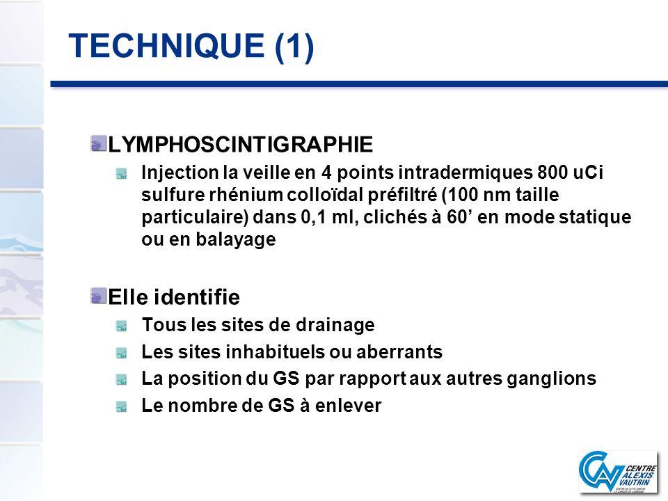 TECHNIQUE (1) LYMPHOSCINTIGRAPHIE Injection la veille en 4 points intradermiques 800 uCi sulfure rhénium colloïdal préfiltré (100 nm taille particulai