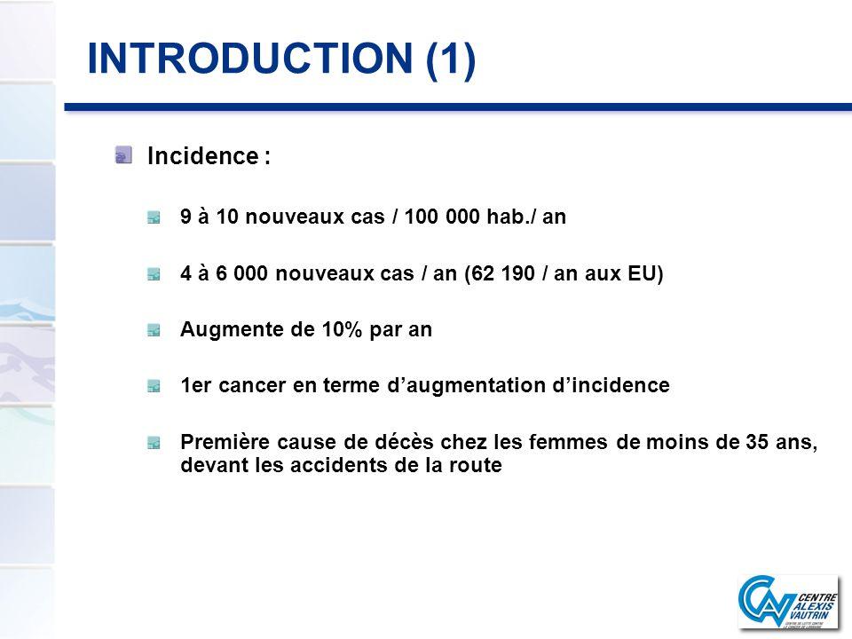 INTRODUCTION (1) Incidence : 9 à 10 nouveaux cas / 100 000 hab./ an 4 à 6 000 nouveaux cas / an (62 190 / an aux EU) Augmente de 10% par an 1er cancer