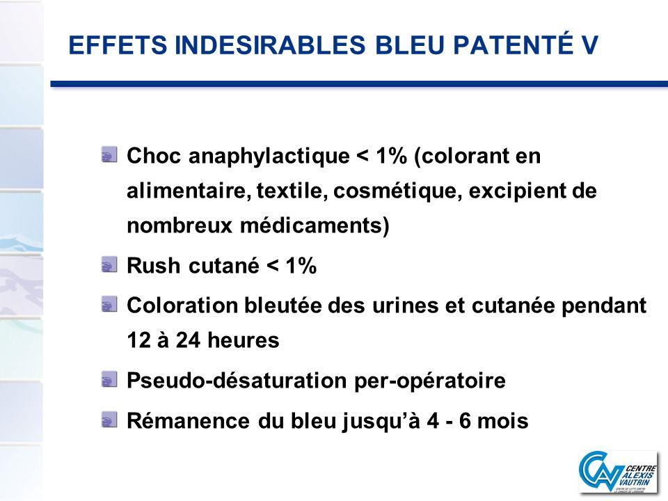 EFFETS INDESIRABLES BLEU PATENTÉ V Choc anaphylactique < 1% (colorant en alimentaire, textile, cosmétique, excipient de nombreux médicaments) Rush cut