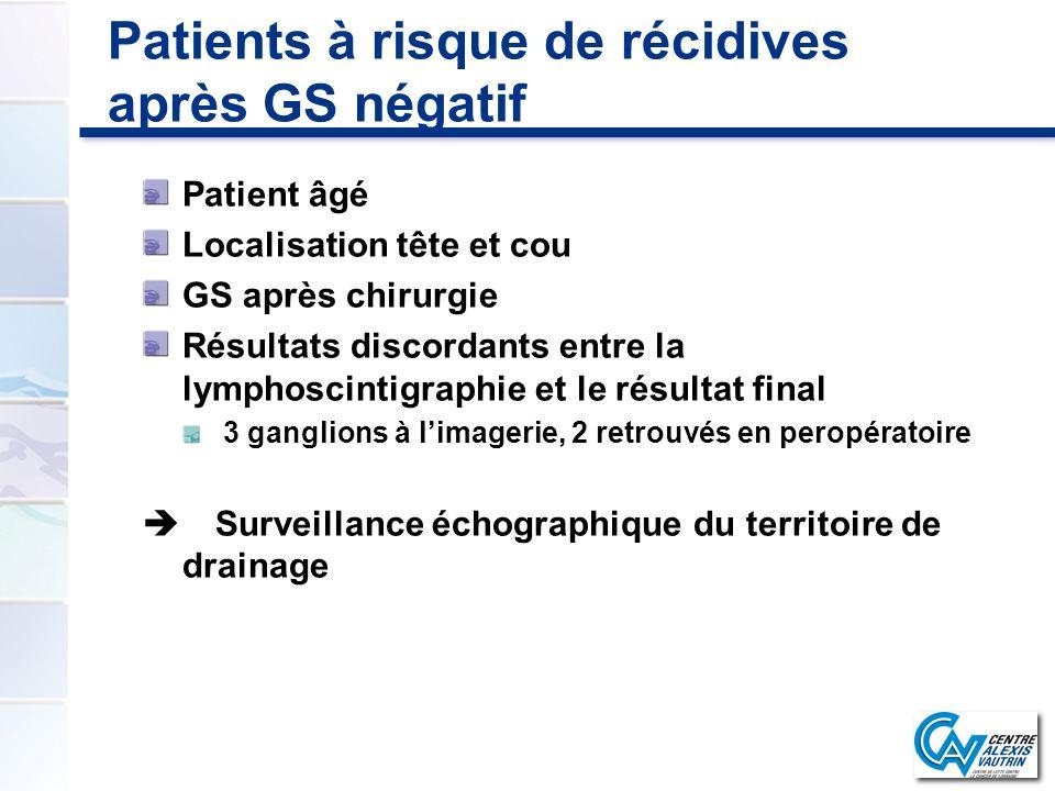 Patients à risque de récidives après GS négatif Patient âgé Localisation tête et cou GS après chirurgie Résultats discordants entre la lymphoscintigra