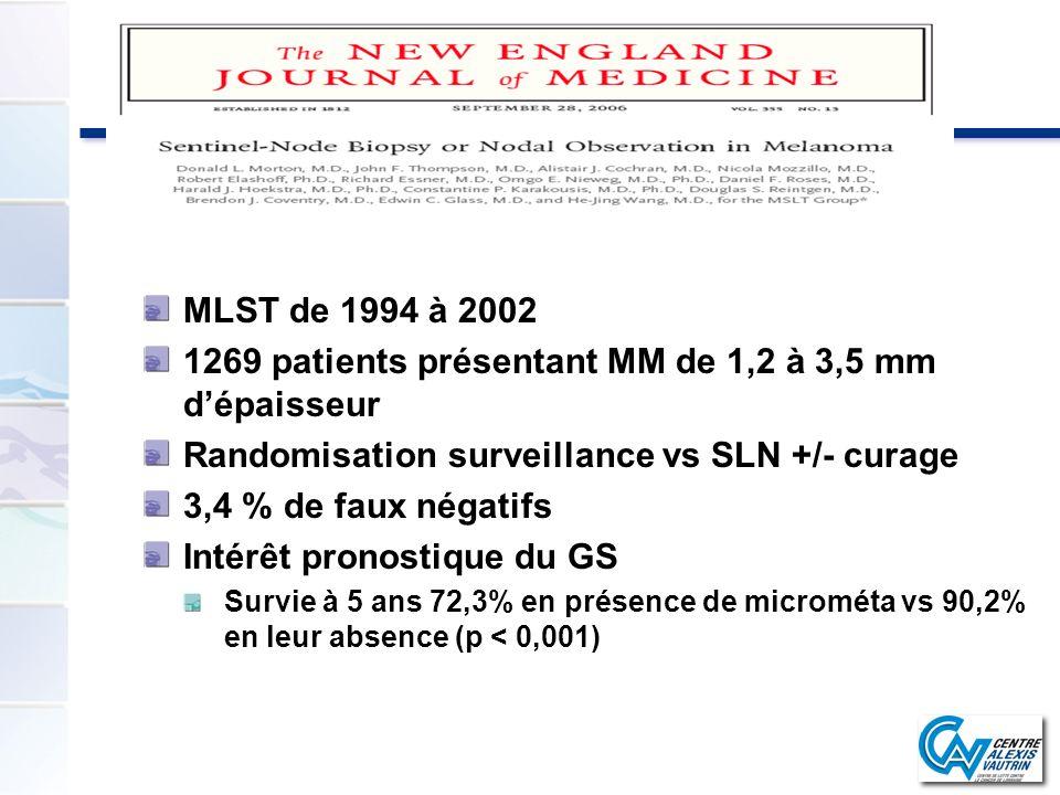 MLST de 1994 à 2002 1269 patients présentant MM de 1,2 à 3,5 mm dépaisseur Randomisation surveillance vs SLN +/- curage 3,4 % de faux négatifs Intérêt