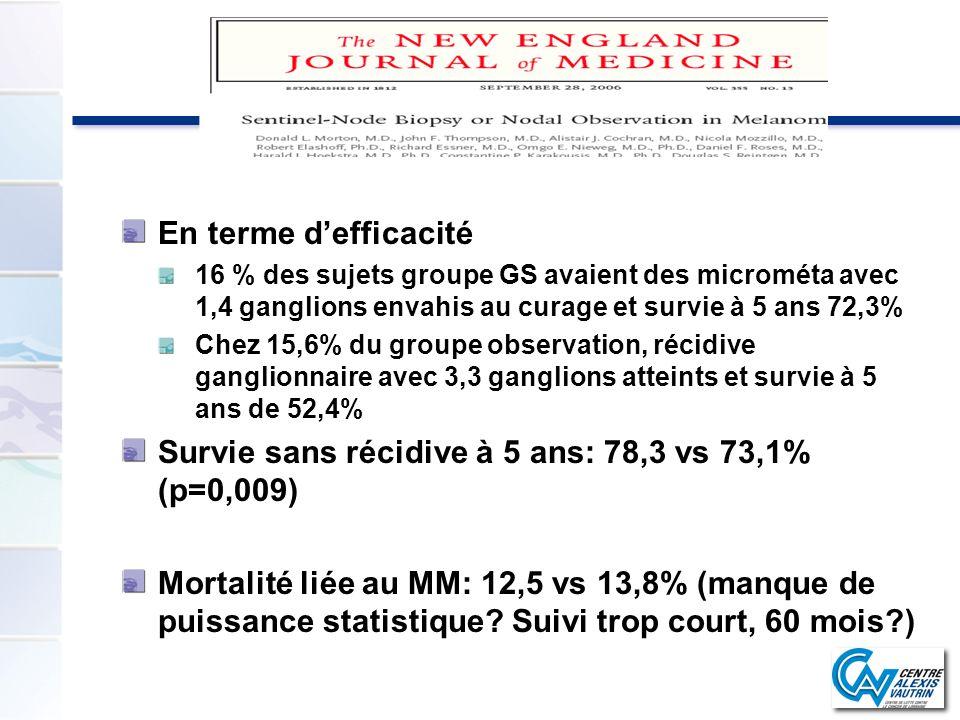 En terme defficacité 16 % des sujets groupe GS avaient des microméta avec 1,4 ganglions envahis au curage et survie à 5 ans 72,3% Chez 15,6% du groupe