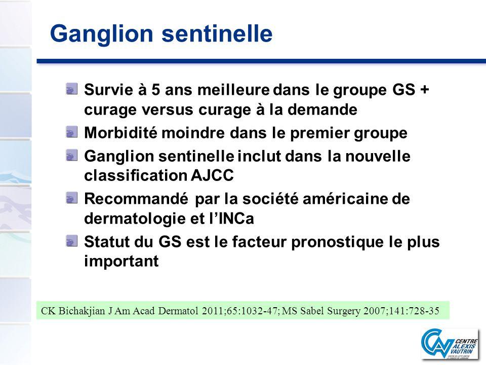 Ganglion sentinelle Survie à 5 ans meilleure dans le groupe GS + curage versus curage à la demande Morbidité moindre dans le premier groupe Ganglion s