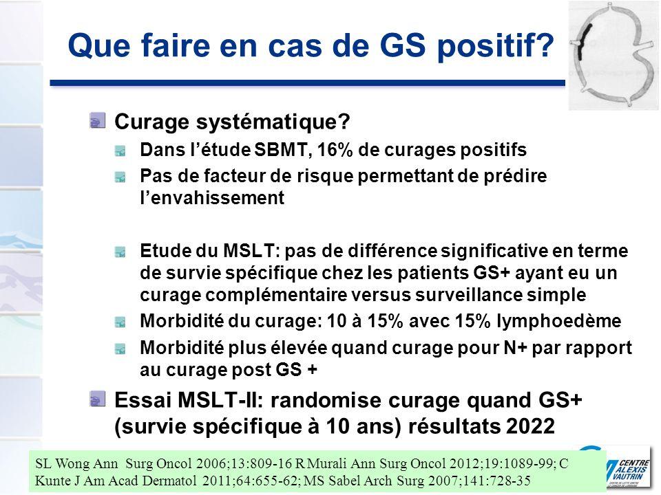 Que faire en cas de GS positif? Curage systématique? Dans létude SBMT, 16% de curages positifs Pas de facteur de risque permettant de prédire lenvahis