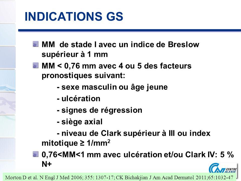 INDICATIONS GS MM de stade I avec un indice de Breslow supérieur à 1 mm MM < 0,76 mm avec 4 ou 5 des facteurs pronostiques suivant: - sexe masculin ou