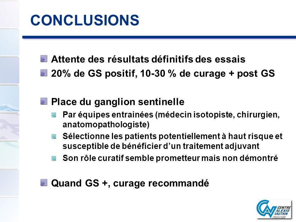 CONCLUSIONS Attente des résultats définitifs des essais 20% de GS positif, 10-30 % de curage + post GS Place du ganglion sentinelle Par équipes entrai