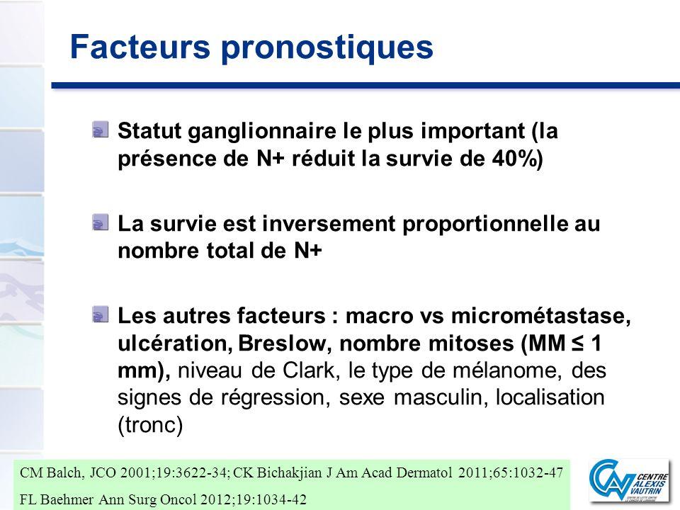 Facteurs pronostiques Statut ganglionnaire le plus important (la présence de N+ réduit la survie de 40%) La survie est inversement proportionnelle au