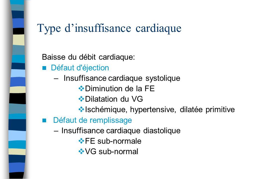 Type dinsuffisance cardiaque Baisse du débit cardiaque: Défaut d'éjection – Insuffisance cardiaque systolique vDiminution de la FE vDilatation du VG v