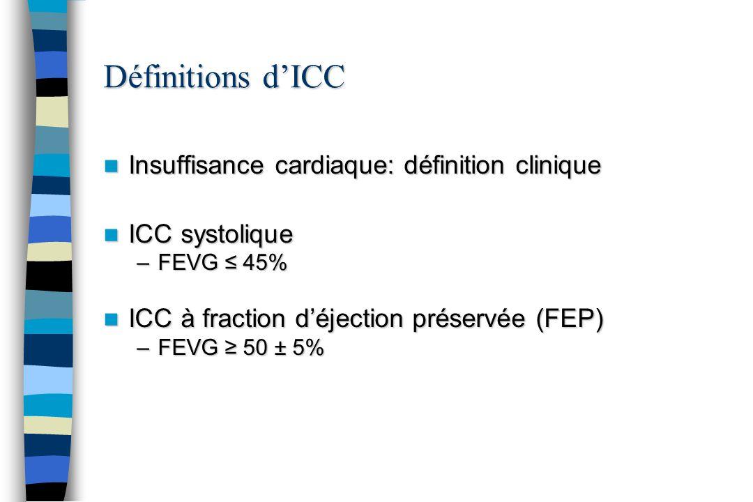 Définitions dICC Insuffisance cardiaque: définition clinique Insuffisance cardiaque: définition clinique ICC systolique ICC systolique –FEVG 45% ICC à