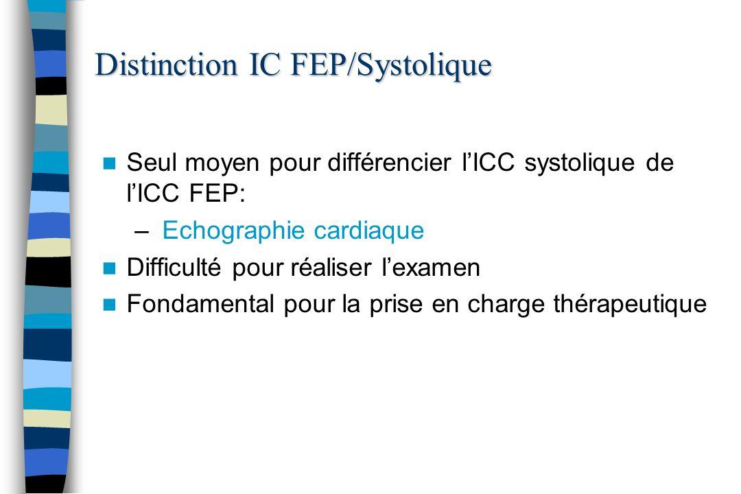 Seul moyen pour différencier lICC systolique de lICC FEP: – Echographie cardiaque Difficulté pour réaliser lexamen Fondamental pour la prise en charge