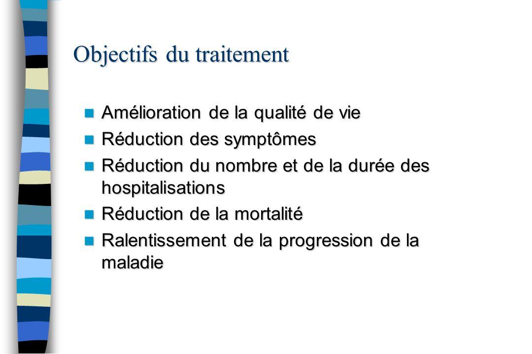 Objectifs du traitement Amélioration de la qualité de vie Amélioration de la qualité de vie Réduction des symptômes Réduction des symptômes Réduction