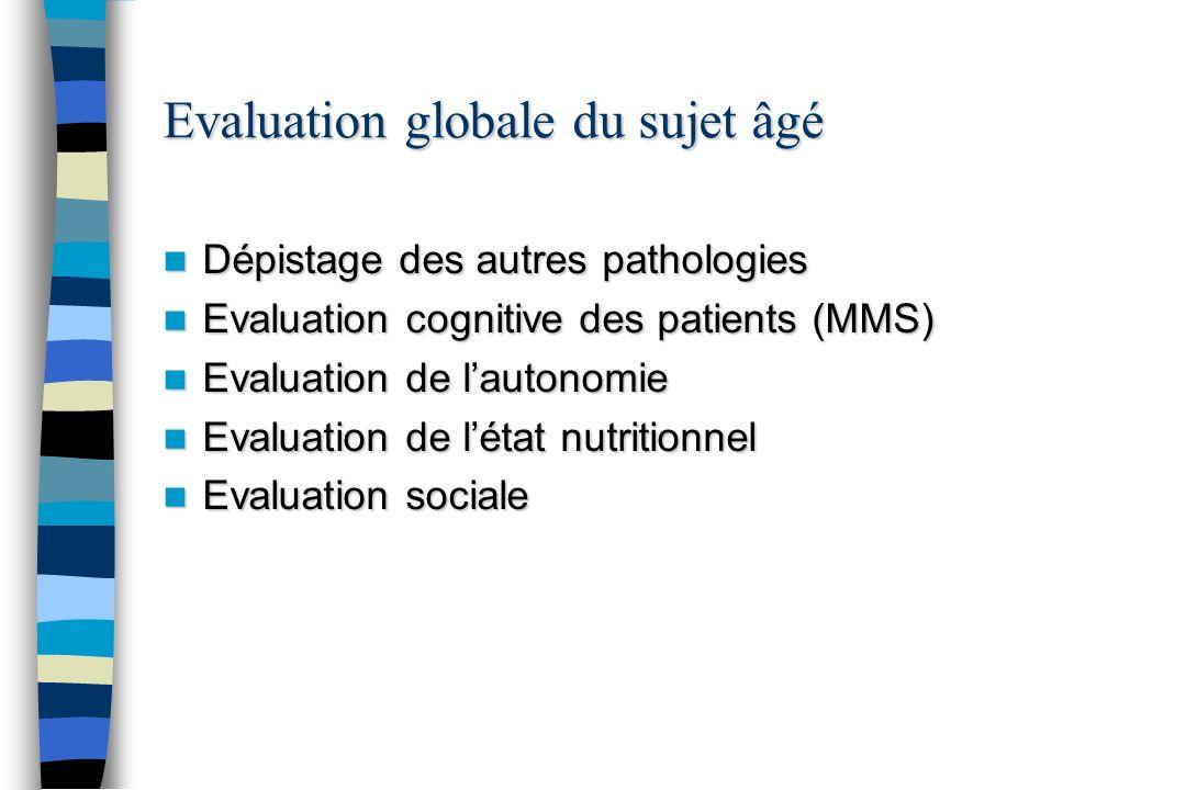 Evaluation globale du sujet âgé Dépistage des autres pathologies Dépistage des autres pathologies Evaluation cognitive des patients (MMS) Evaluation c