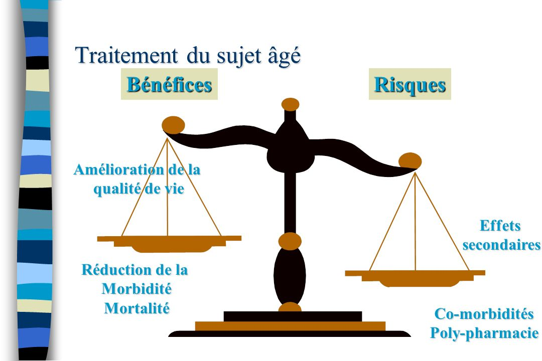 Traitement du sujet âgé Effetssecondaires Amélioration de la qualité de vie BénéficesRisques Co-morbiditésPoly-pharmacie Réduction de la MorbiditéMort