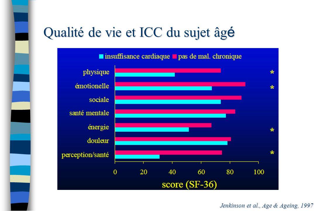Qualité de vie et ICC du sujet âg é Jenkinson et al., Age & Ageing, 1997