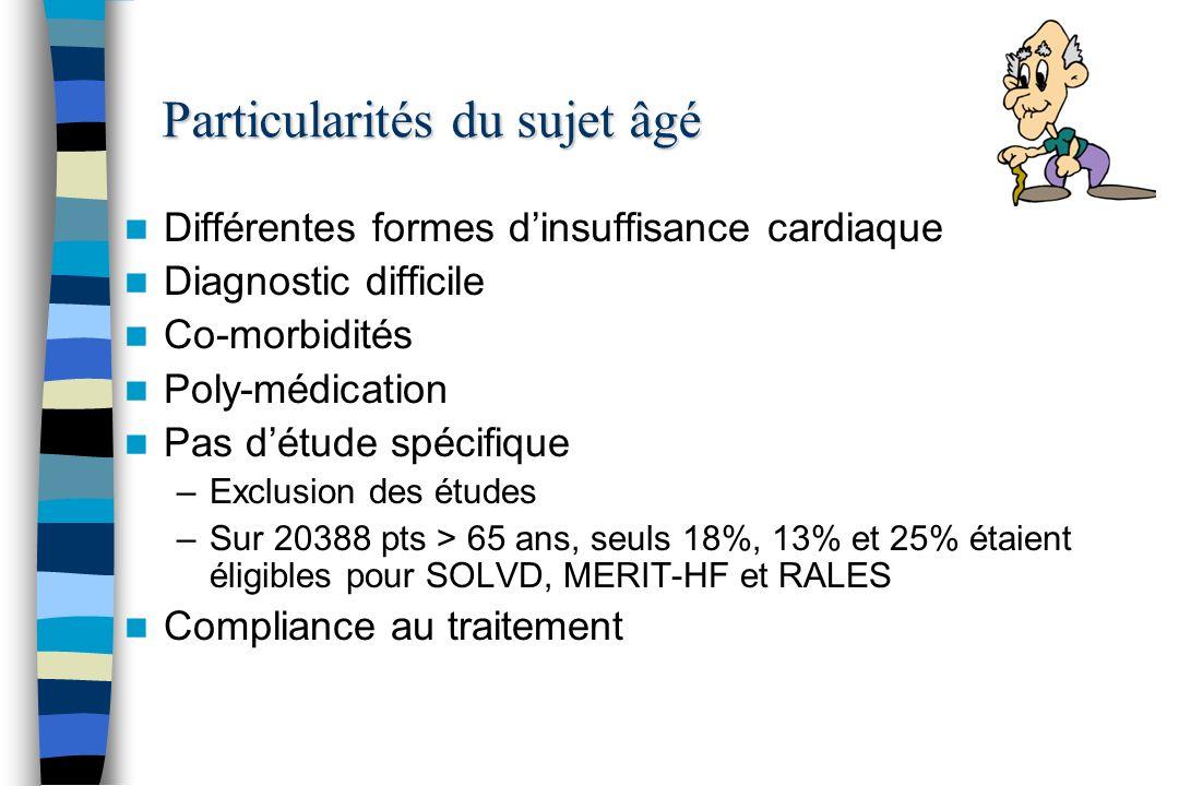 Particularités du sujet âgé Différentes formes dinsuffisance cardiaque Diagnostic difficile Co-morbidités Poly-médication Pas détude spécifique –Exclu