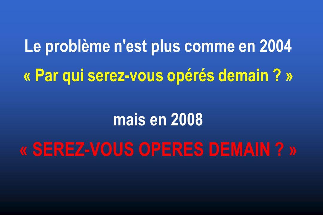 Le problème n'est plus comme en 2004 « Par qui serez-vous opérés demain ? » mais en 2008 « SEREZ-VOUS OPERES DEMAIN ? »