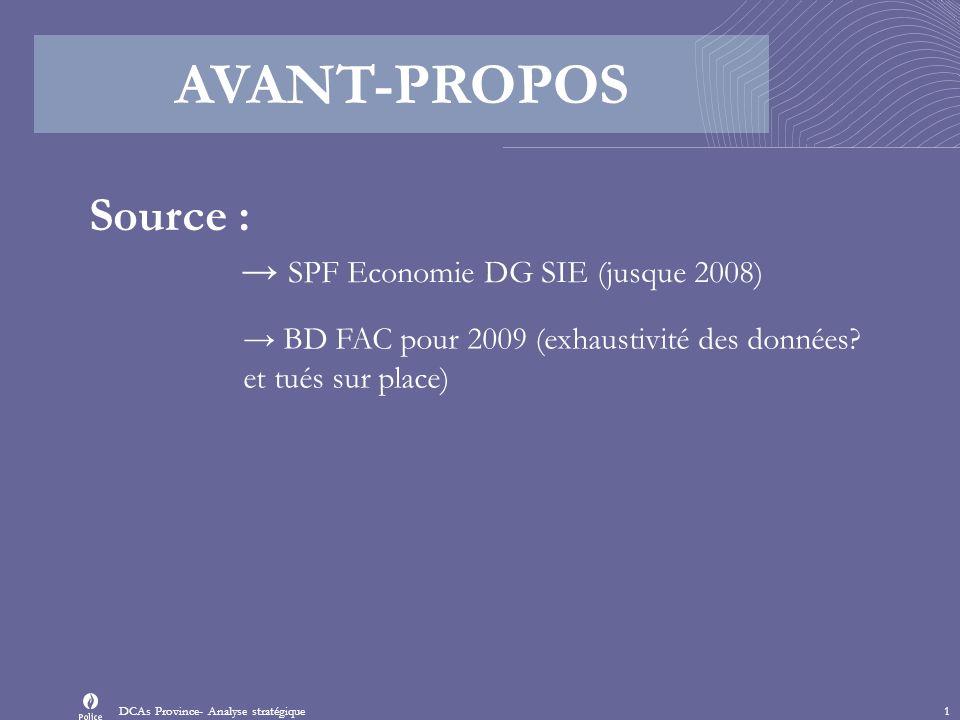 AVANT-PROPOS Source : SPF Economie DG SIE (jusque 2008) BD FAC pour 2009 (exhaustivité des données.